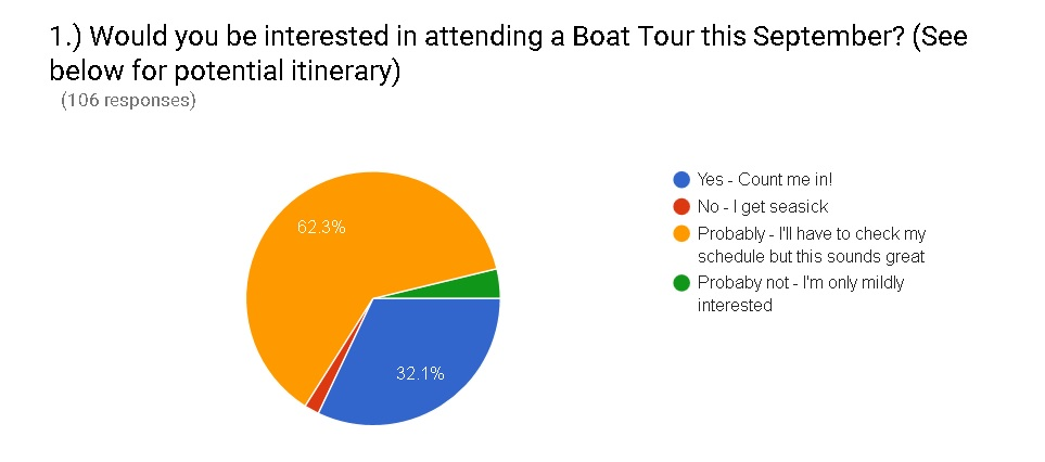 Poll Responses (1)